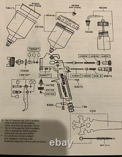 Sata MiniJet HVLP (Teal Green MiniJet 1) MiniJet 2& 3 Rebuild kit part #50815